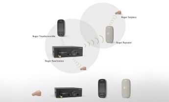Phonak Roger Repeater System Schema